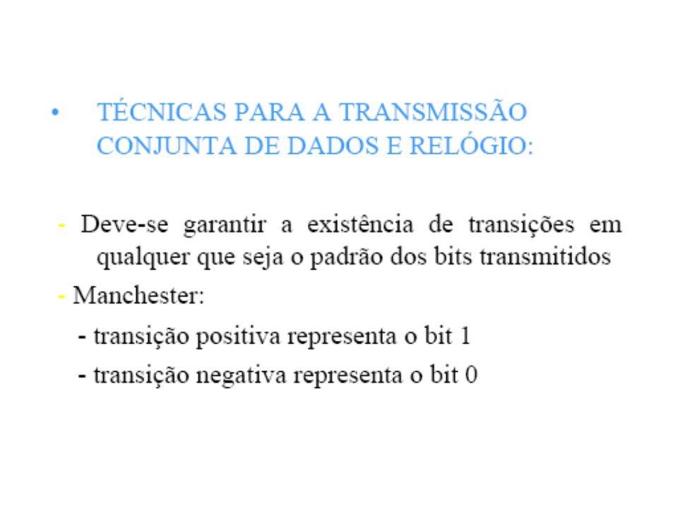 Codificação Manchester Toda transmissão de bits implica em transição, porém nem toda transição caracteriza um bit.