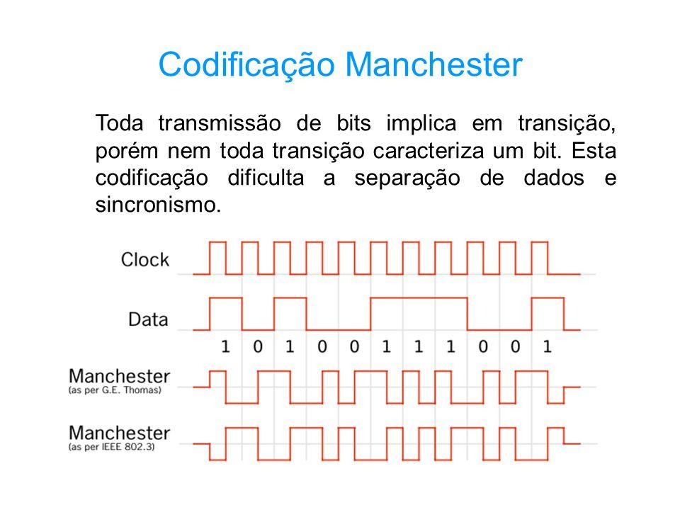 Codificação Manchester Toda transmissão de bits implica em transição, porém nem toda transição caracteriza um bit. Esta codificação dificulta a separa
