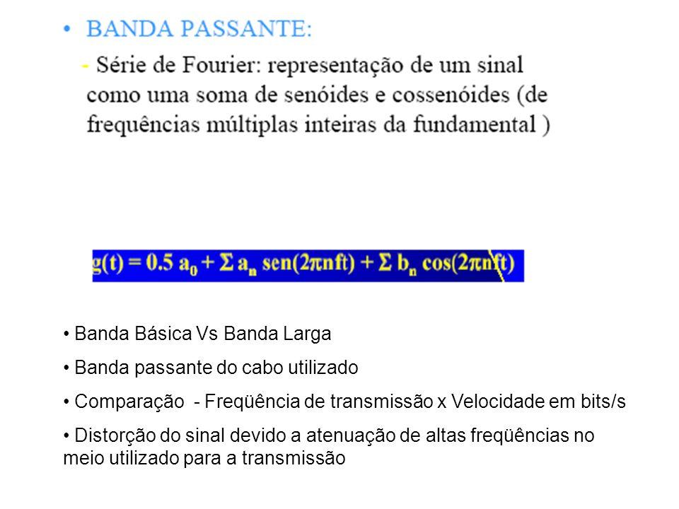 Banda Básica Vs Banda Larga Banda passante do cabo utilizado Comparação - Freqüência de transmissão x Velocidade em bits/s Distorção do sinal devido a