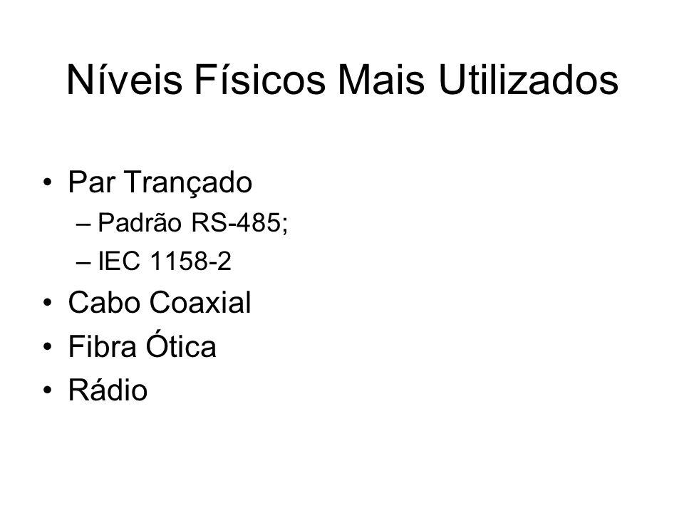 Níveis Físicos Mais Utilizados Par Trançado –Padrão RS-485; –IEC 1158-2 Cabo Coaxial Fibra Ótica Rádio