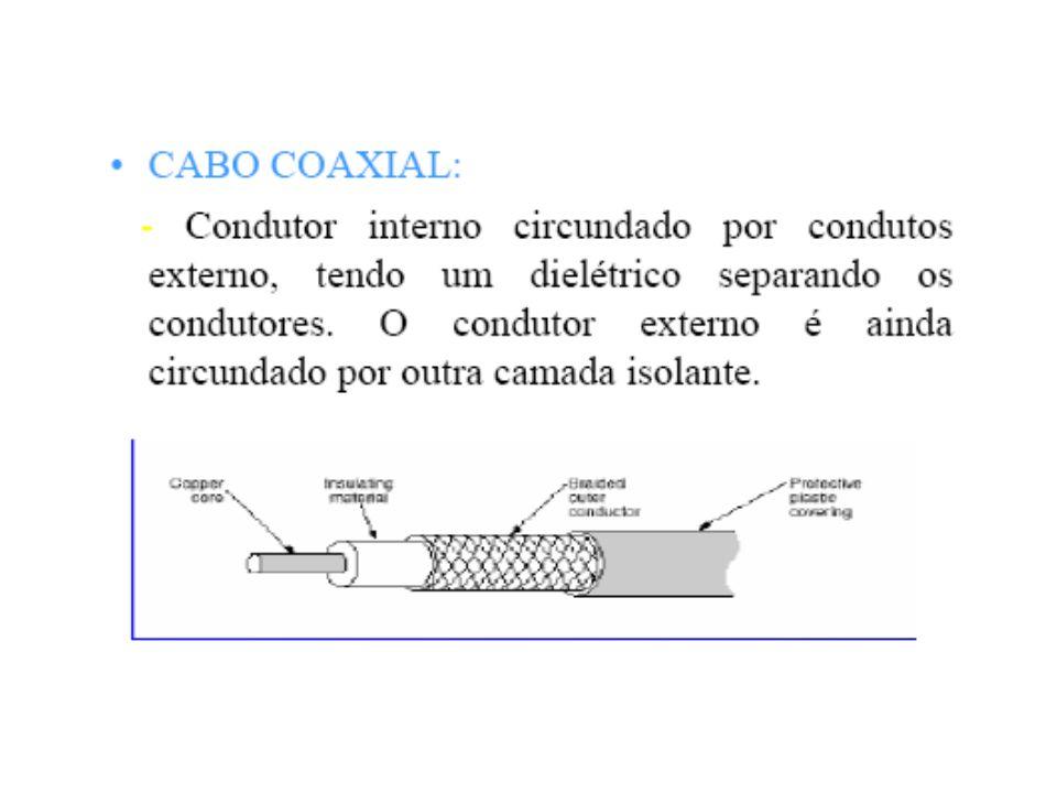 Exemplo: Transmissão de televisão e internet via cabo coaxial.
