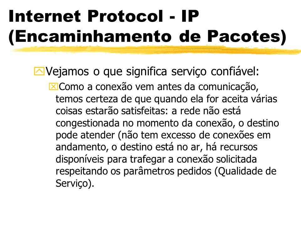 Internet Protocol - IP (Encaminhamento de Pacotes) yVejamos o que significa serviço confiável: xComo a conexão vem antes da comunicação, temos certeza de que quando ela for aceita várias coisas estarão satisfeitas: a rede não está congestionada no momento da conexão, o destino pode atender (não tem excesso de conexões em andamento, o destino está no ar, há recursos disponíveis para trafegar a conexão solicitada respeitando os parâmetros pedidos (Qualidade de Serviço).