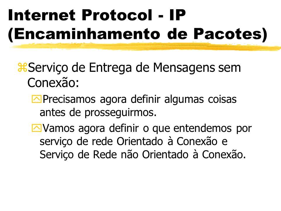 Internet Protocol - IP (Encaminhamento de Pacotes) zServiço de Entrega de Mensagens sem Conexão: yPrecisamos agora definir algumas coisas antes de prosseguirmos.