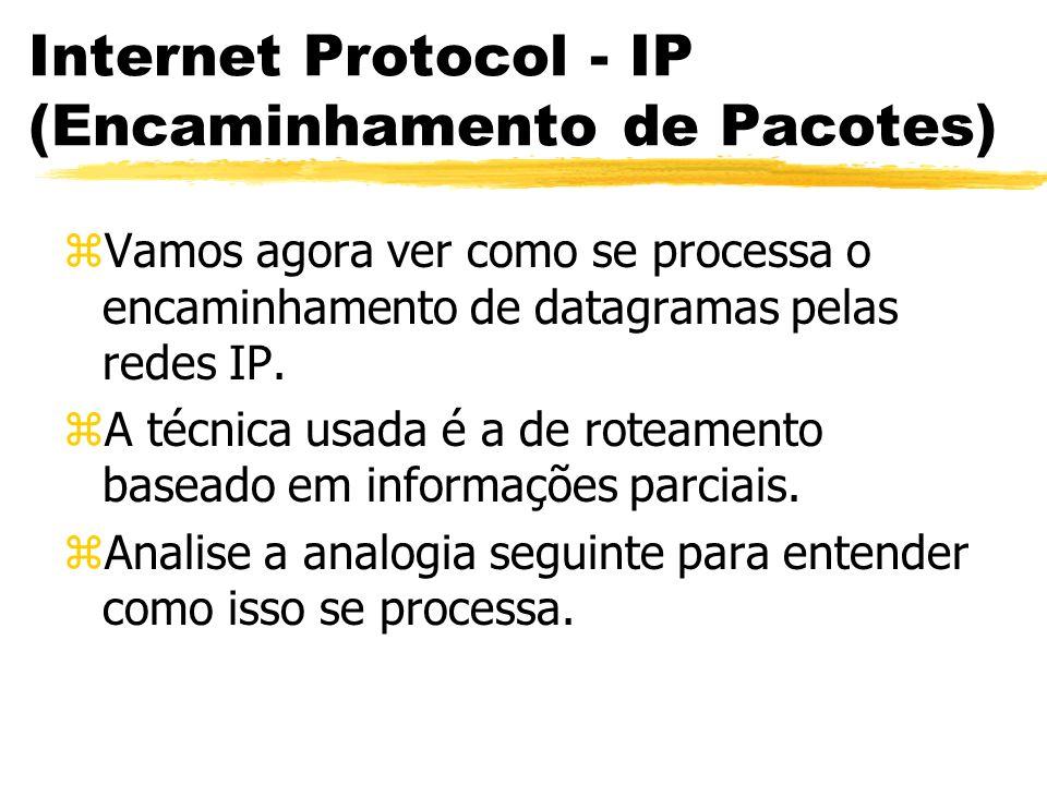 Internet Protocol - IP (Encaminhamento de Pacotes) zVamos agora ver como se processa o encaminhamento de datagramas pelas redes IP. zA técnica usada é