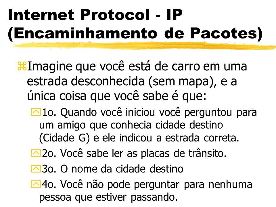 Internet Protocol - IP (Encaminhamento de Pacotes) zImagine que você está de carro em uma estrada desconhecida (sem mapa), e a única coisa que você sa