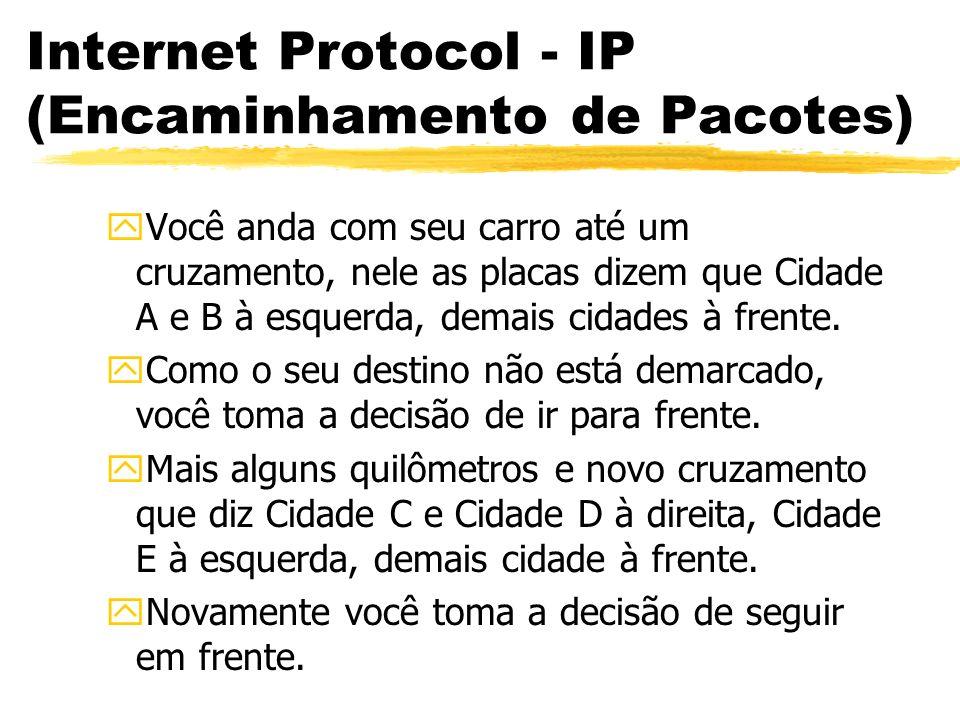 Internet Protocol - IP (Encaminhamento de Pacotes) yVocê anda com seu carro até um cruzamento, nele as placas dizem que Cidade A e B à esquerda, demais cidades à frente.
