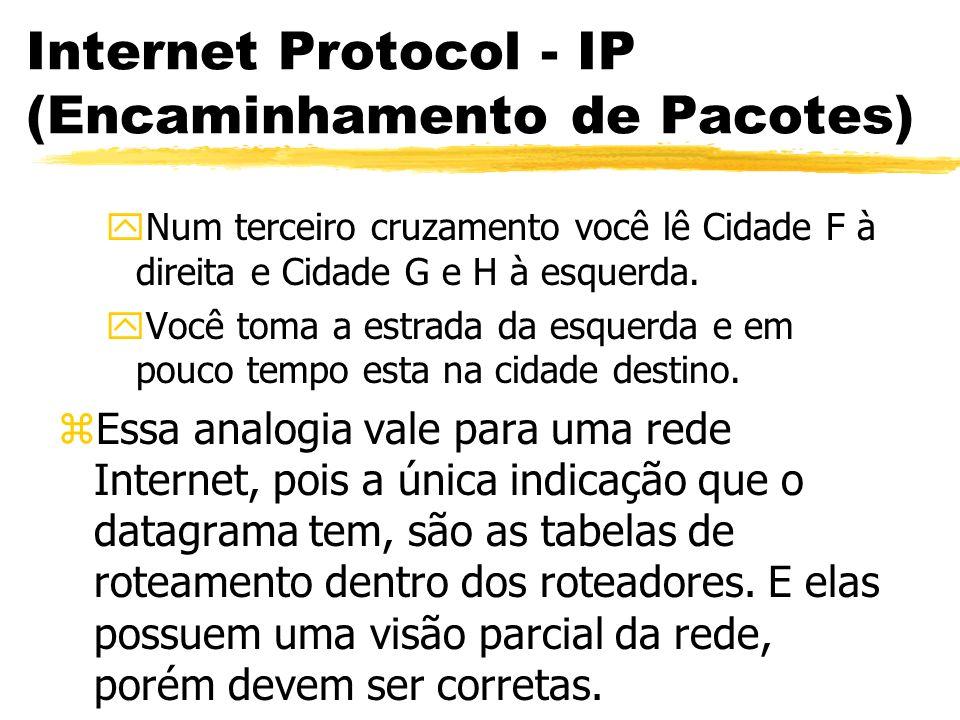 Internet Protocol - IP (Encaminhamento de Pacotes) yNum terceiro cruzamento você lê Cidade F à direita e Cidade G e H à esquerda. yVocê toma a estrada