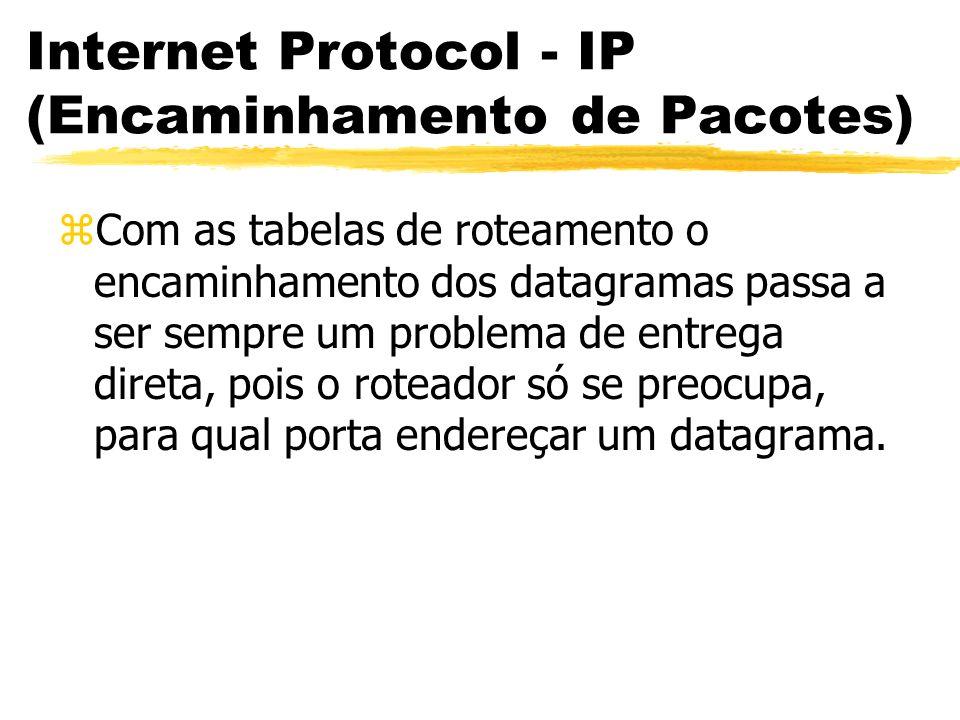 Internet Protocol - IP (Encaminhamento de Pacotes) zCom as tabelas de roteamento o encaminhamento dos datagramas passa a ser sempre um problema de entrega direta, pois o roteador só se preocupa, para qual porta endereçar um datagrama.