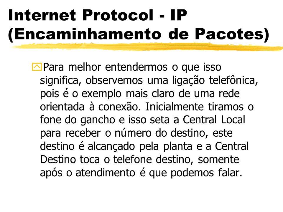 Internet Protocol - IP (Encaminhamento de Pacotes) yPara melhor entendermos o que isso significa, observemos uma ligação telefônica, pois é o exemplo mais claro de uma rede orientada à conexão.