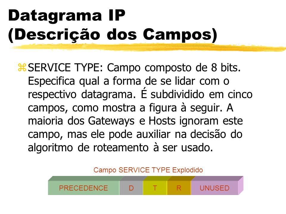 Datagrama IP (Descrição dos Campos) zSERVICE TYPE: Campo composto de 8 bits. Especifica qual a forma de se lidar com o respectivo datagrama. É subdivi