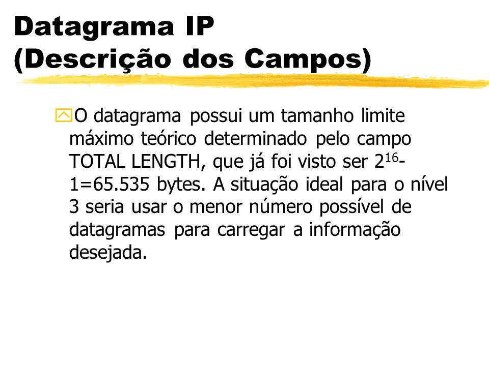 Datagrama IP (Descrição dos Campos) yO datagrama possui um tamanho limite máximo teórico determinado pelo campo TOTAL LENGTH, que já foi visto ser 2 16 - 1=65.535 bytes.