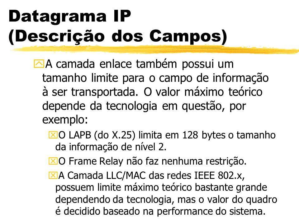 Datagrama IP (Descrição dos Campos) yA camada enlace também possui um tamanho limite para o campo de informação à ser transportada. O valor máximo teó