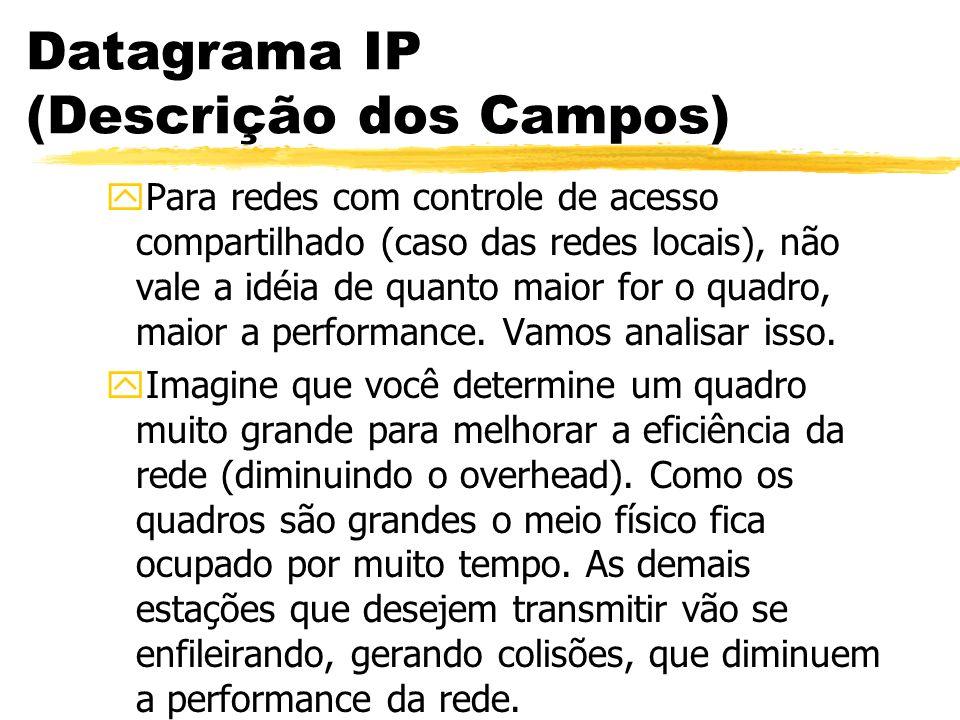 Datagrama IP (Descrição dos Campos) yPara redes com controle de acesso compartilhado (caso das redes locais), não vale a idéia de quanto maior for o quadro, maior a performance.