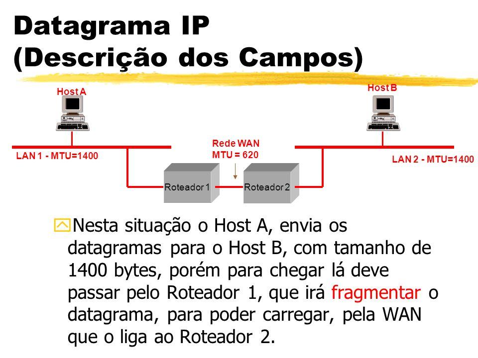 Roteador 2Roteador 1 LAN 1 - MTU=1400 Host B Rede WAN MTU = 620 LAN 2 - MTU=1400 Host A Datagrama IP (Descrição dos Campos) yNesta situação o Host A, envia os datagramas para o Host B, com tamanho de 1400 bytes, porém para chegar lá deve passar pelo Roteador 1, que irá fragmentar o datagrama, para poder carregar, pela WAN que o liga ao Roteador 2.