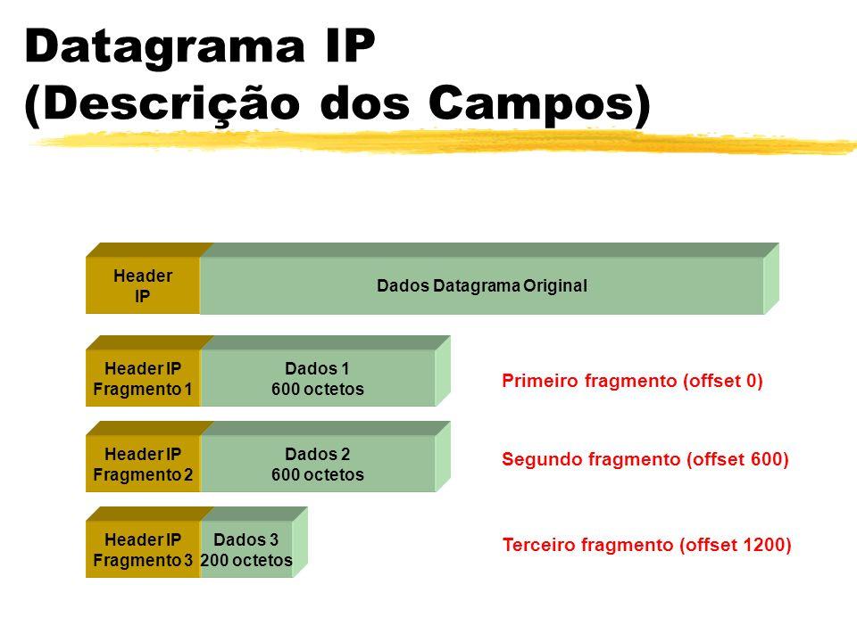 Datagrama IP (Descrição dos Campos) Header IP Fragmento 1 Dados 1 600 octetos Header IP Fragmento 2 Dados 2 600 octetos Header IP Fragmento 3 Dados 3 200 octetos Header IP Dados Datagrama Original Primeiro fragmento (offset 0) Segundo fragmento (offset 600) Terceiro fragmento (offset 1200)