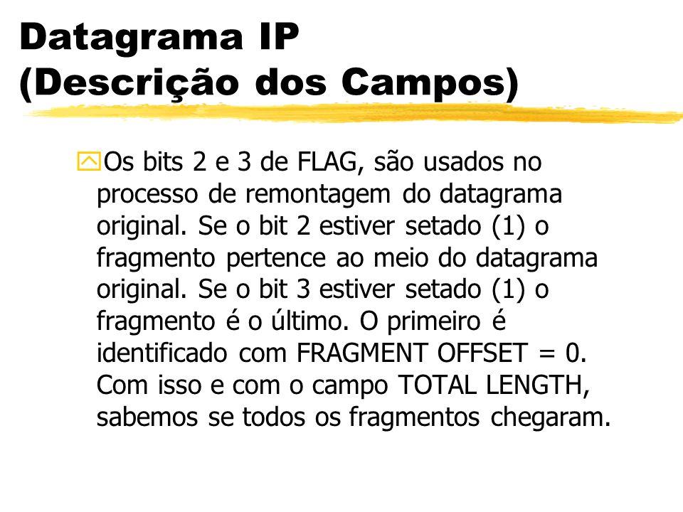 Datagrama IP (Descrição dos Campos) yOs bits 2 e 3 de FLAG, são usados no processo de remontagem do datagrama original. Se o bit 2 estiver setado (1)