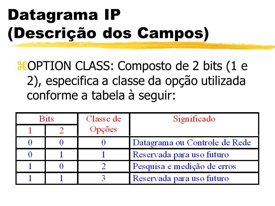 Datagrama IP (Descrição dos Campos) zOPTION CLASS: Composto de 2 bits (1 e 2), especifica a classe da opção utilizada conforme a tabela à seguir: