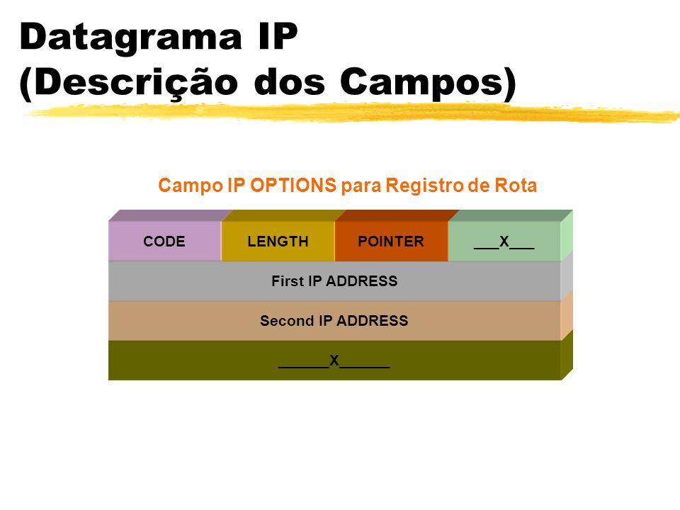 Datagrama IP (Descrição dos Campos) ______X______ Second IP ADDRESS First IP ADDRESS CODELENGTHPOINTER___X___ Campo IP OPTIONS para Registro de Rota