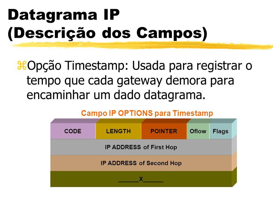 Datagrama IP (Descrição dos Campos) zOpção Timestamp: Usada para registrar o tempo que cada gateway demora para encaminhar um dado datagrama.