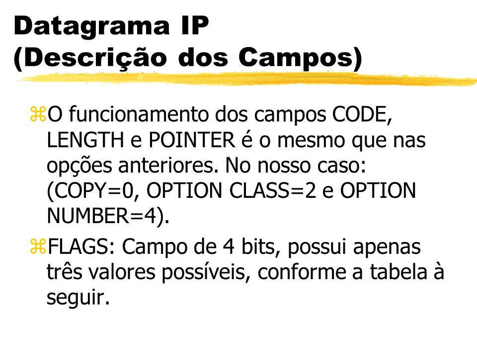Datagrama IP (Descrição dos Campos) zO funcionamento dos campos CODE, LENGTH e POINTER é o mesmo que nas opções anteriores. No nosso caso: (COPY=0, OP