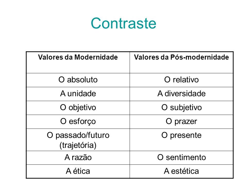 MUDANÇAS SOCIOLÓGICAS DE NOSSO TEMPO 1.Impacto da mídia e da globalização 2.