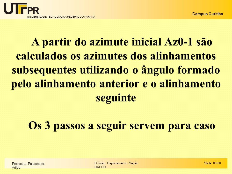 UNIVERSIDADE TECNOLÓGICA FEDERAL DO PARANÁ Campus Curitiba Slide: 05/00Divisão, Departamento, Seção DACOC Professor, Palestrante: Arildo A partir do a