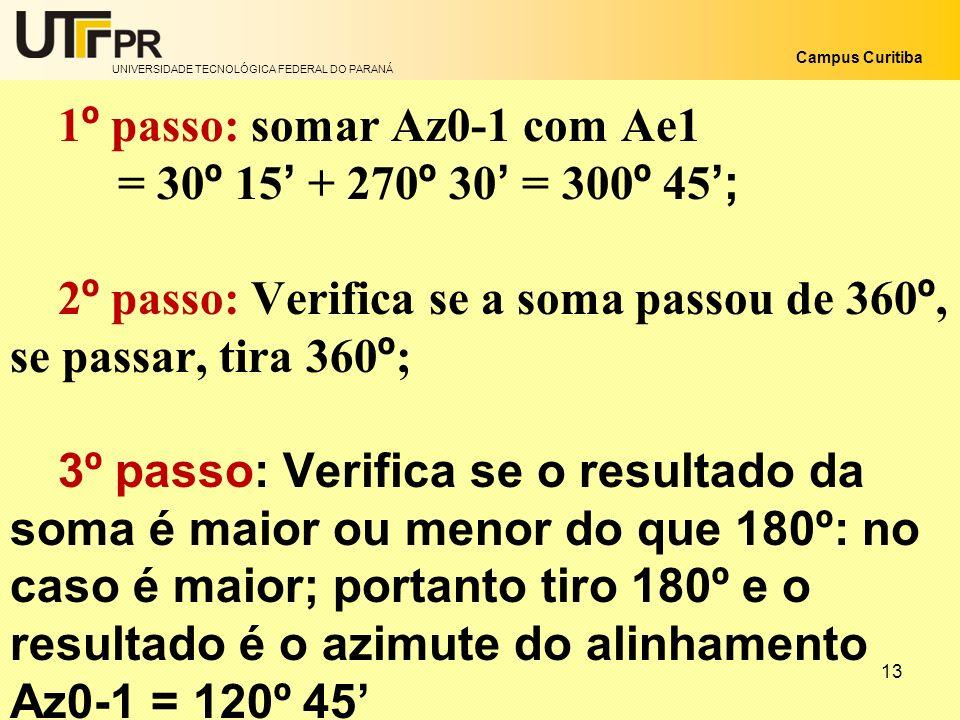 UNIVERSIDADE TECNOLÓGICA FEDERAL DO PARANÁ Campus Curitiba 13 1 º passo: somar Az0-1 com Ae1 = 30 º 15 + 270 º 30 = 300 º 45 ; 2 º passo: Verifica se