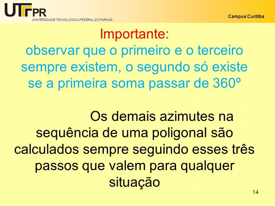 UNIVERSIDADE TECNOLÓGICA FEDERAL DO PARANÁ Campus Curitiba 14 Importante: observar que o primeiro e o terceiro sempre existem, o segundo só existe se