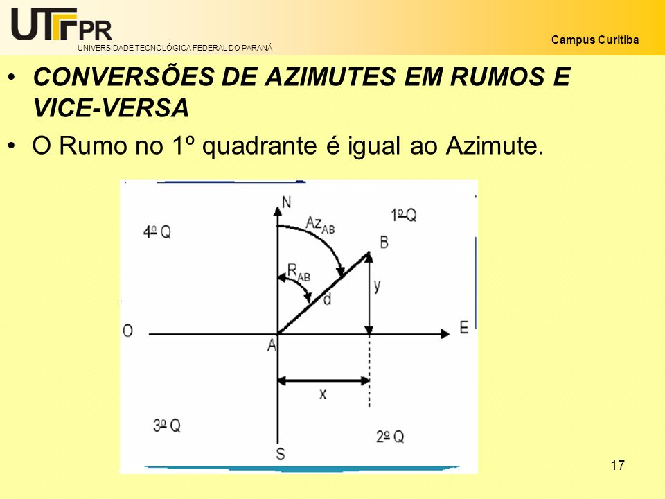 UNIVERSIDADE TECNOLÓGICA FEDERAL DO PARANÁ Campus Curitiba 17 CONVERSÕES DE AZIMUTES EM RUMOS E VICE-VERSA O Rumo no 1º quadrante é igual ao Azimute.
