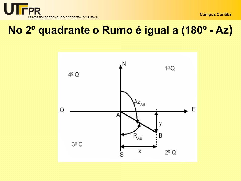 UNIVERSIDADE TECNOLÓGICA FEDERAL DO PARANÁ Campus Curitiba No 2º quadrante o Rumo é igual a (180º - Az )