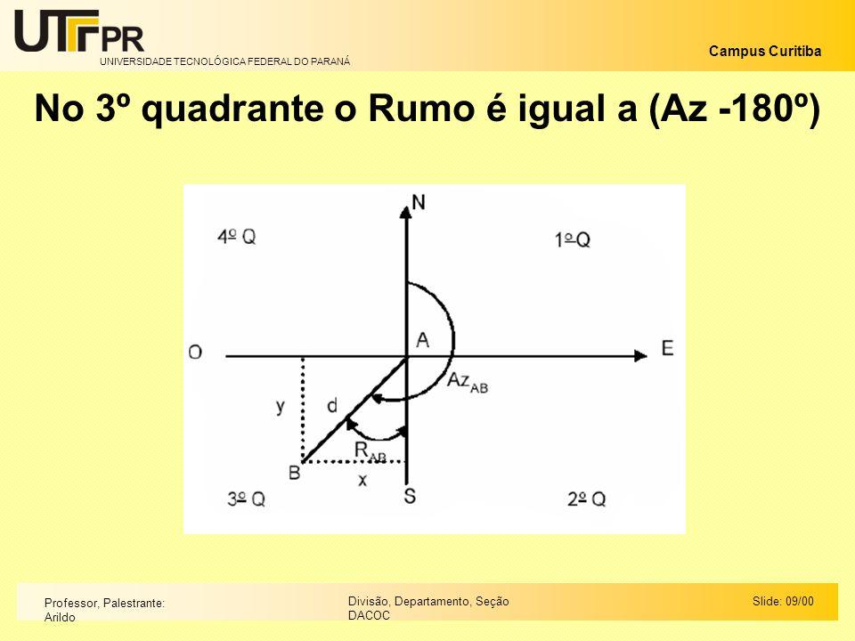 UNIVERSIDADE TECNOLÓGICA FEDERAL DO PARANÁ Campus Curitiba Slide: 09/00Divisão, Departamento, Seção DACOC Professor, Palestrante: Arildo No 3º quadran