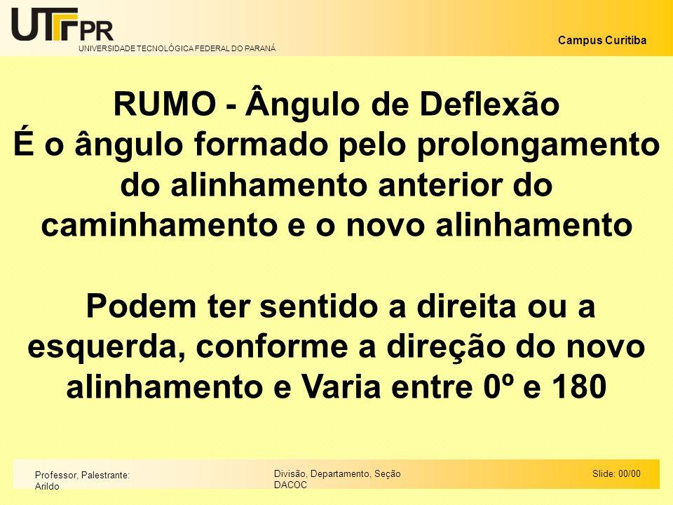 UNIVERSIDADE TECNOLÓGICA FEDERAL DO PARANÁ Campus Curitiba Slide: 00/00Divisão, Departamento, Seção DACOC Professor, Palestrante: Arildo RUMO - Ângulo