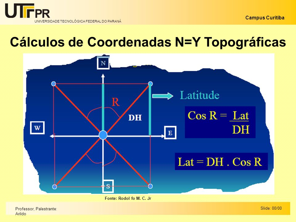 UNIVERSIDADE TECNOLÓGICA FEDERAL DO PARANÁ Campus Curitiba Slide: 00/00 Fonte: Rodol fo M. C. Jr Professor, Palestrante: Arildo Cálculos de Coordenada
