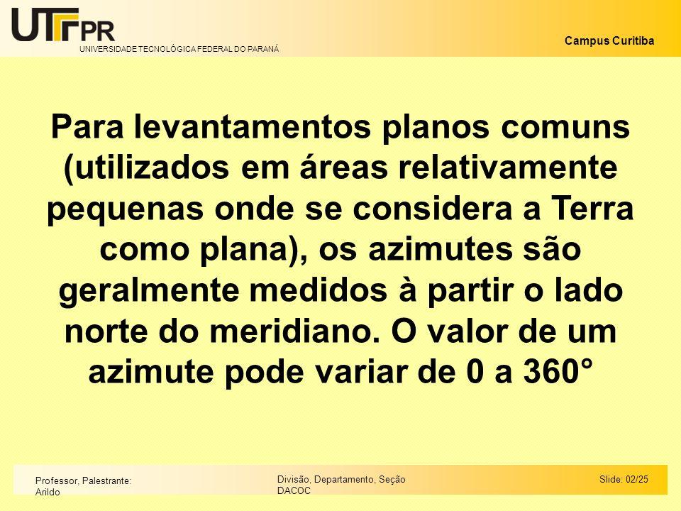UNIVERSIDADE TECNOLÓGICA FEDERAL DO PARANÁ Campus Curitiba Slide: 02/25Divisão, Departamento, Seção DACOC Professor, Palestrante: Arildo Para levantam