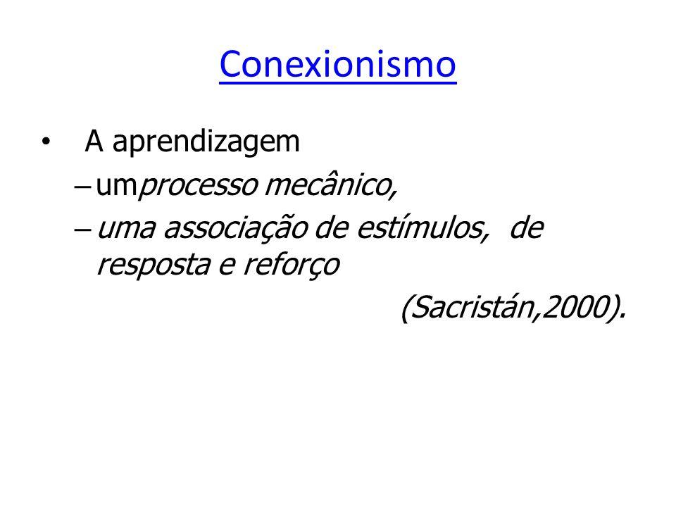 Conexionismo A aprendizagem – umprocesso mecânico, – uma associação de estímulos, de resposta e reforço (Sacristán,2000).