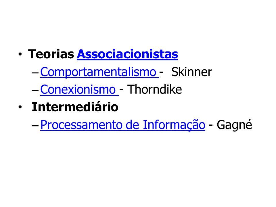 Teorias AssociacionistasAssociacionistas – Comportamentalismo - Skinner Comportamentalismo – Conexionismo - Thorndike Conexionismo Intermediário – Processamento de Informação - Gagné Processamento de Informação