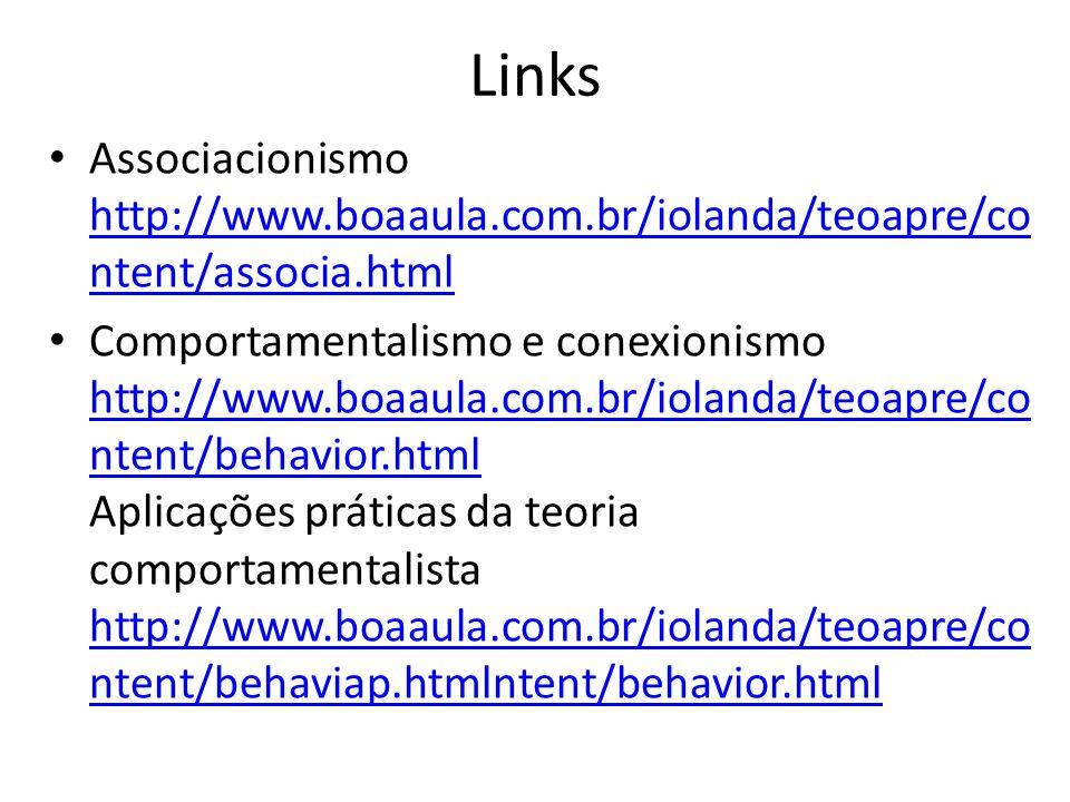 Links Associacionismo http://www.boaaula.com.br/iolanda/teoapre/co ntent/associa.html http://www.boaaula.com.br/iolanda/teoapre/co ntent/associa.html Comportamentalismo e conexionismo http://www.boaaula.com.br/iolanda/teoapre/co ntent/behavior.html Aplicações práticas da teoria comportamentalista http://www.boaaula.com.br/iolanda/teoapre/co ntent/behaviap.htmlntent/behavior.html http://www.boaaula.com.br/iolanda/teoapre/co ntent/behavior.html http://www.boaaula.com.br/iolanda/teoapre/co ntent/behaviap.htmlntent/behavior.html