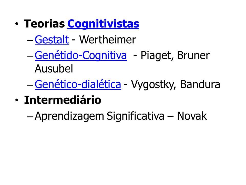 Teorias CognitivistasCognitivistas – Gestalt - Wertheimer Gestalt – Genétido-Cognitiva - Piaget, Bruner Ausubel Genétido-Cognitiva – Genético-dialética - Vygostky, Bandura Genético-dialética Intermediário – Aprendizagem Significativa – Novak