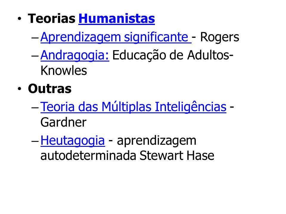 Teorias HumanistasHumanistas – Aprendizagem significante - Rogers Aprendizagem significante – Andragogia: Educação de Adultos- Knowles Andragogia: Outras – Teoria das Múltiplas Inteligências - Gardner Teoria das Múltiplas Inteligências – Heutagogia - aprendizagem autodeterminada Stewart Hase Heutagogia