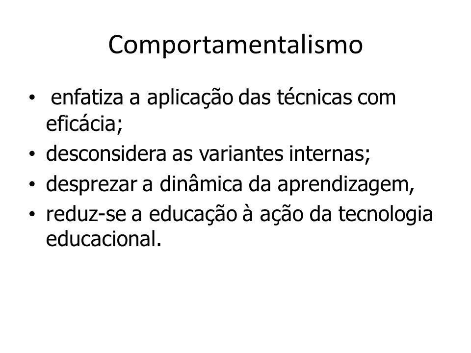 Comportamentalismo enfatiza a aplicação das técnicas com eficácia; desconsidera as variantes internas; desprezar a dinâmica da aprendizagem, reduz-se