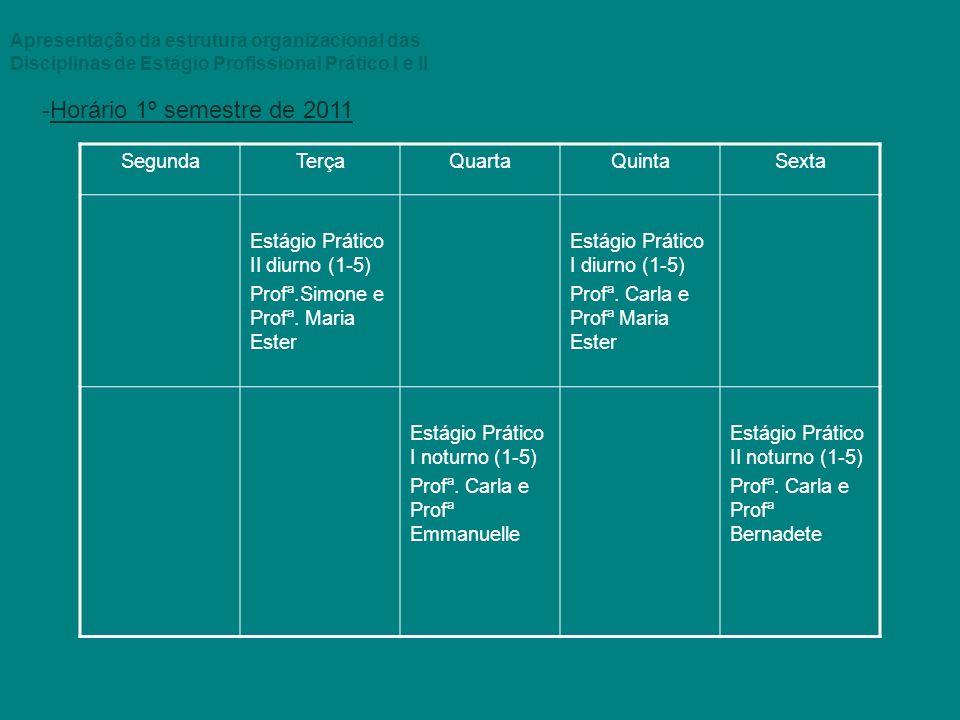 Apresentação da estrutura organizacional das Disciplinas de Estágio Profissional Prático I e II -Horário 1º semestre de 2011 SegundaTerçaQuartaQuintaS