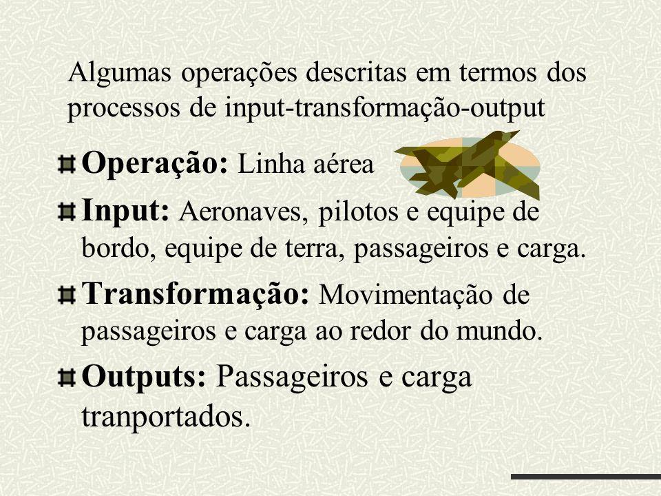 Algumas operações descritas em termos dos processos de input-transformação-output Operação: Linha aérea Input: Aeronaves, pilotos e equipe de bordo, e