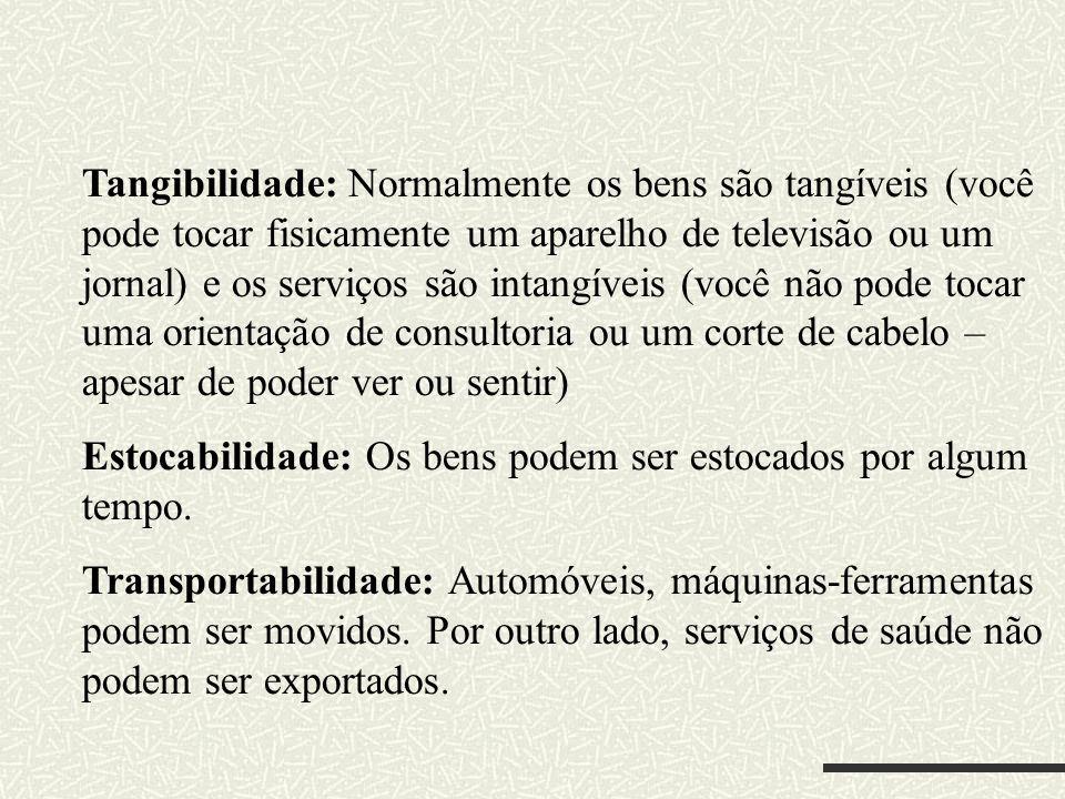 Tangibilidade: Normalmente os bens são tangíveis (você pode tocar fisicamente um aparelho de televisão ou um jornal) e os serviços são intangíveis (vo