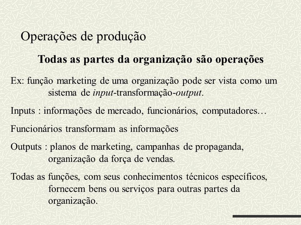 Operações de produção Ex: função marketing de uma organização pode ser vista como um sistema de input-transformação-output. Inputs : informações de me