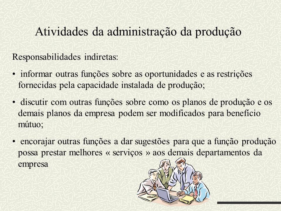 Atividades da administração da produção Responsabilidades indiretas: informar outras funções sobre as oportunidades e as restrições fornecidas pela ca
