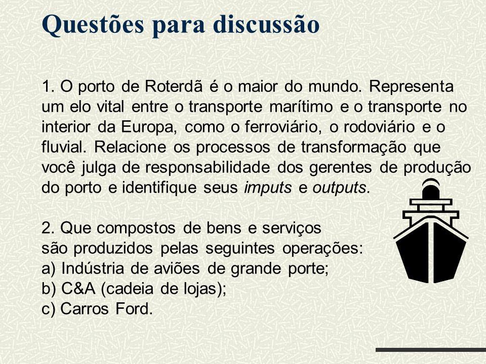 Lista de Exercícios Questões para discussão 1. O porto de Roterdã é o maior do mundo. Representa um elo vital entre o transporte marítimo e o transpor