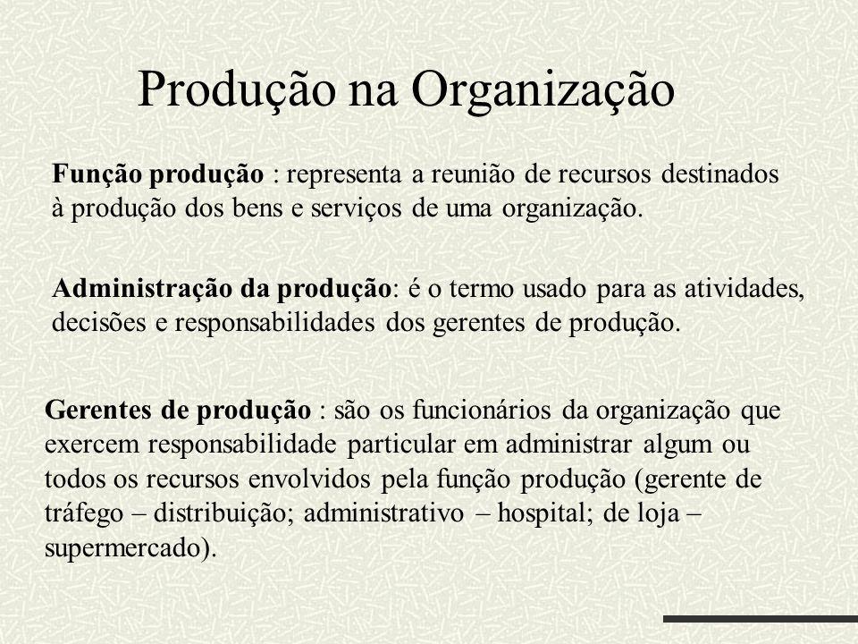 Administração da produção: é o termo usado para as atividades, decisões e responsabilidades dos gerentes de produção. Gerentes de produção : são os fu