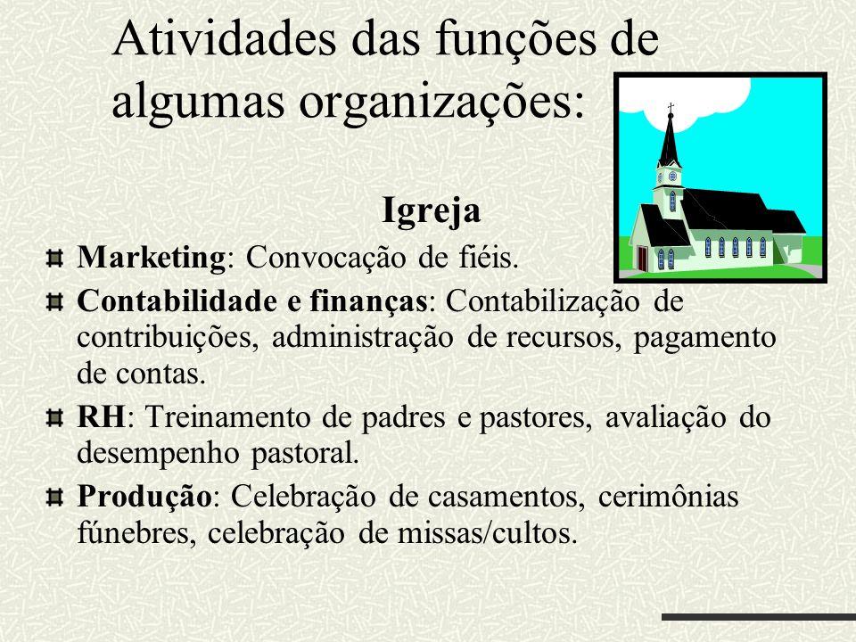 Atividades das funções de algumas organizações: Igreja Marketing: Convocação de fiéis. Contabilidade e finanças: Contabilização de contribuições, admi