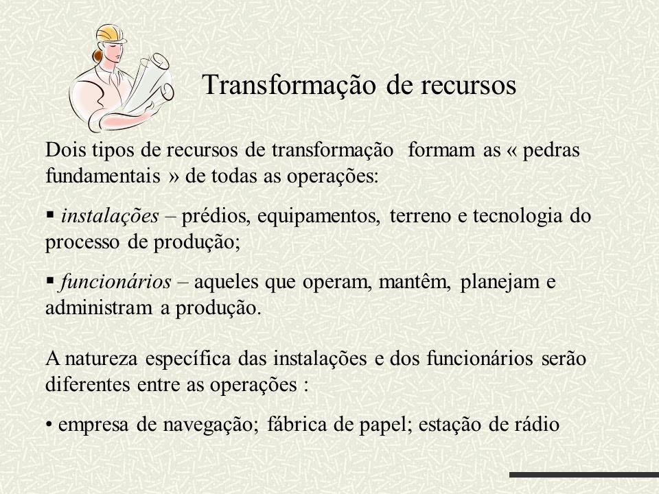 Processo de transformação Diretamente relacionado com a natureza de seus recursos de inputs transformados: Processamento de materiais: transformar propriedade física, mudar localização física, mudar posse ou a propriedade de materiais, estocar materiais.