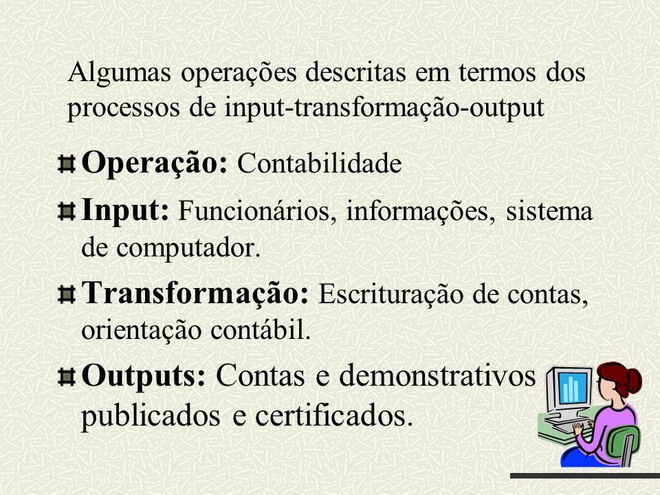 Algumas operações descritas em termos dos processos de input-transformação-output Operação: Linha aérea Input: Aeronaves, pilotos e equipe de bordo, equipe de terra, passageiros e carga.